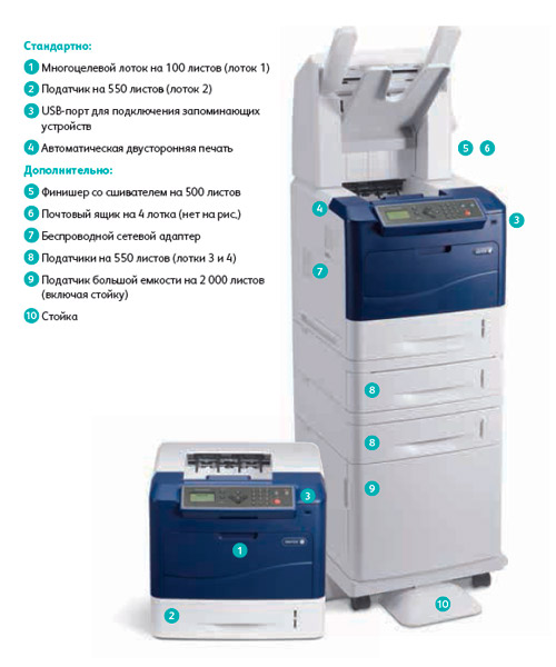 Описание принтера Xerox Phaser 4622